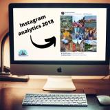 instagram 2018 în cifre